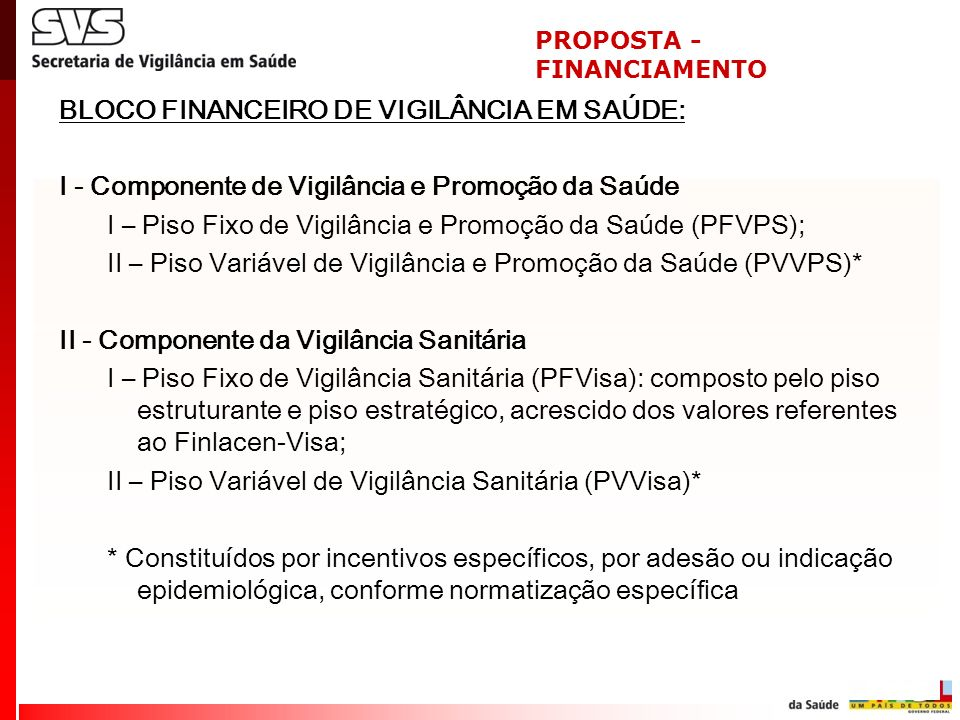 BLOCO FINANCEIRO DE VIGILÂNCIA EM SAÚDE: