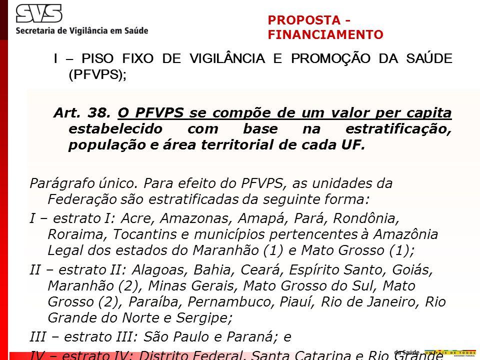 I – PISO FIXO DE VIGILÂNCIA E PROMOÇÃO DA SAÚDE (PFVPS);