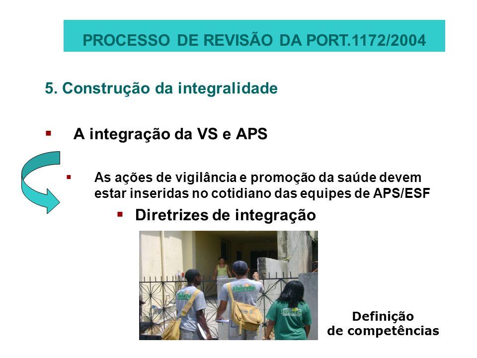 PROCESSO DE REVISÃO DA PORT.1172/2004