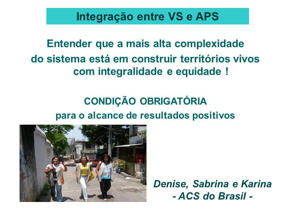 Integração entre VS e APS