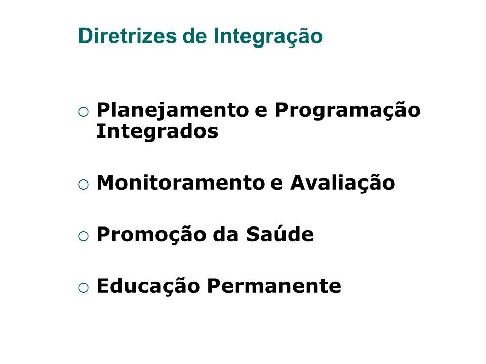 Diretrizes de Integração