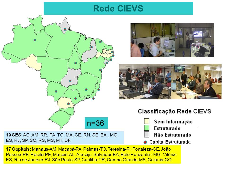 Rede CIEVS 19 SES: AC, AM, RR, PA, TO, MA, CE, RN, SE, BA , MG, ES, RJ, SP, SC, RS, MS, MT, DF. n=36.
