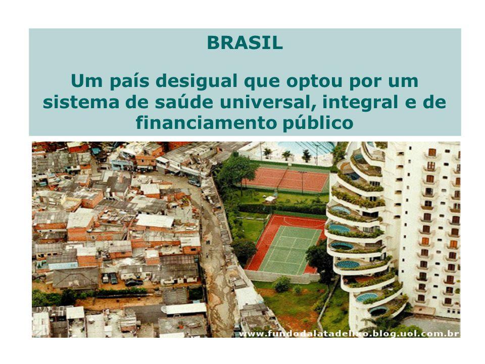 BRASIL Um país desigual que optou por um sistema de saúde universal, integral e de financiamento público.