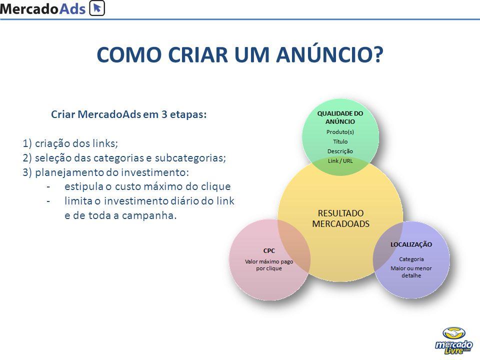 Criar MercadoAds em 3 etapas: