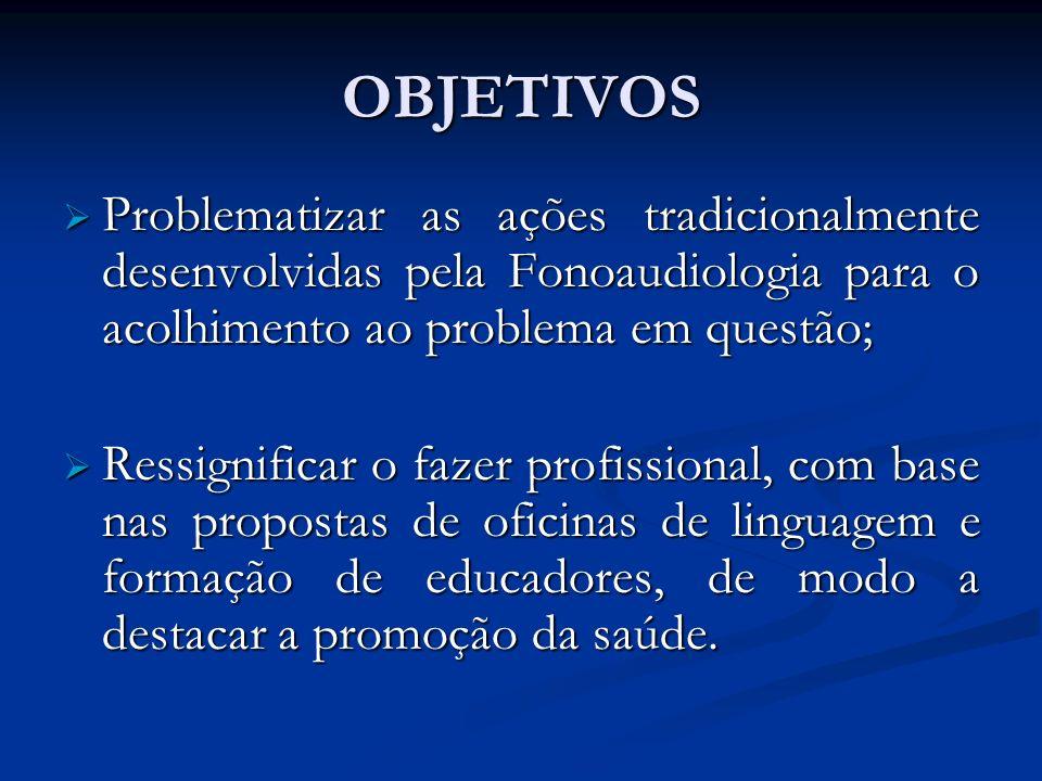 OBJETIVOS Problematizar as ações tradicionalmente desenvolvidas pela Fonoaudiologia para o acolhimento ao problema em questão;