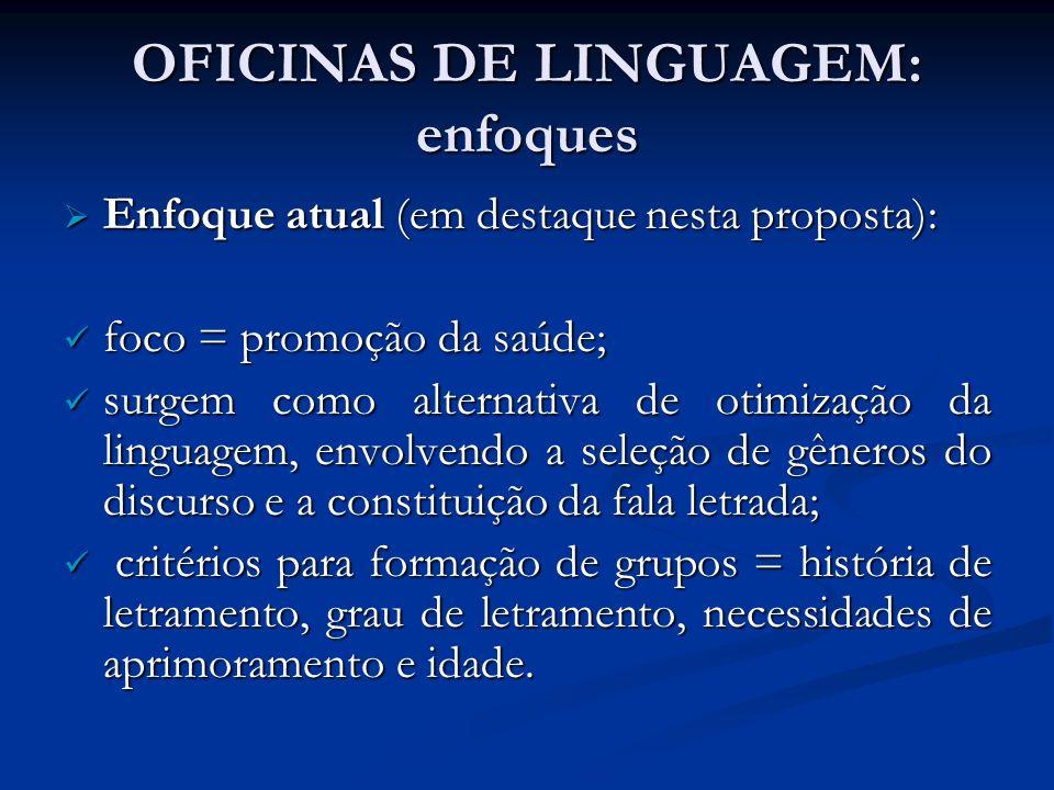 OFICINAS DE LINGUAGEM: enfoques