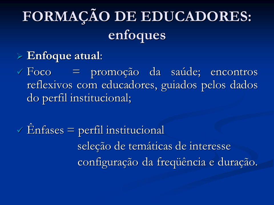 FORMAÇÃO DE EDUCADORES: enfoques