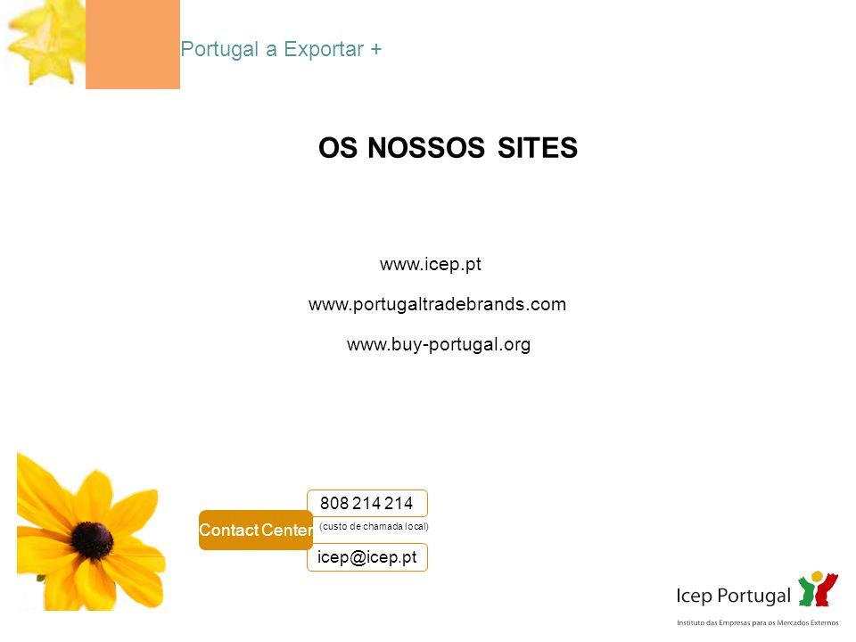 OS NOSSOS SITES Portugal a Exportar + www.icep.pt