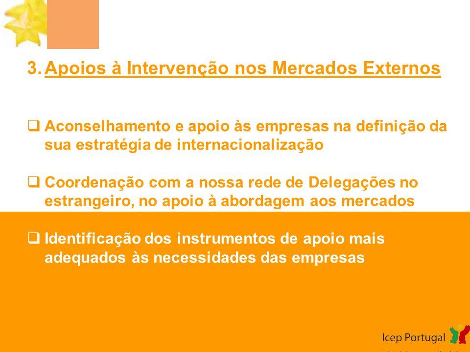 Apoios à Intervenção nos Mercados Externos