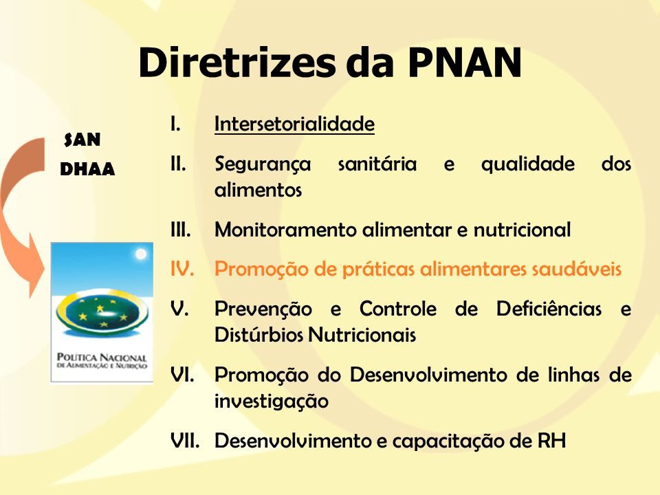 Diretrizes da PNAN Intersetorialidade