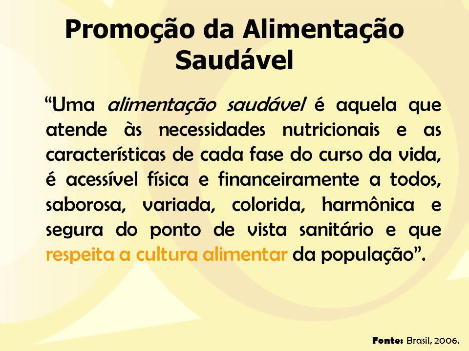 Promoção da Alimentação Saudável