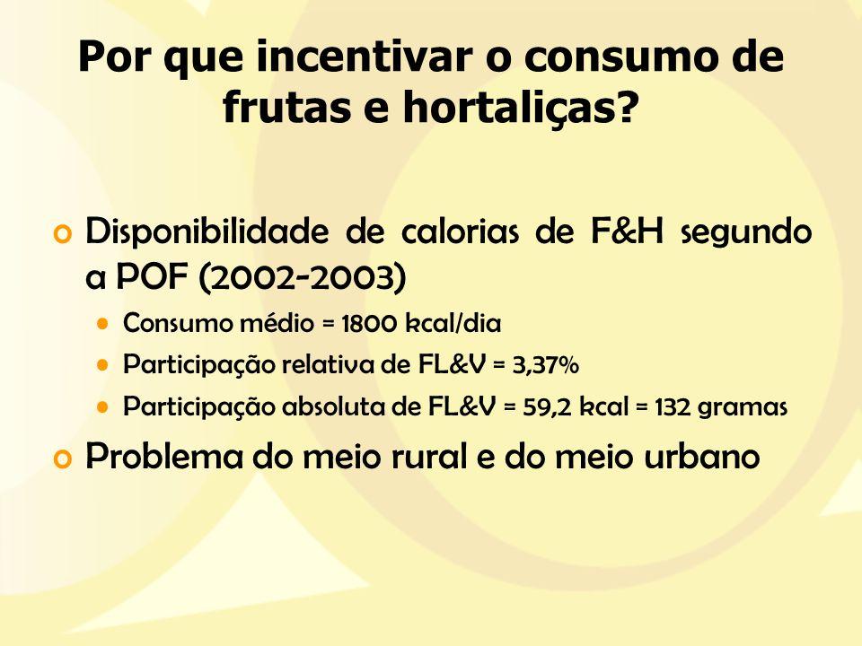 Por que incentivar o consumo de frutas e hortaliças