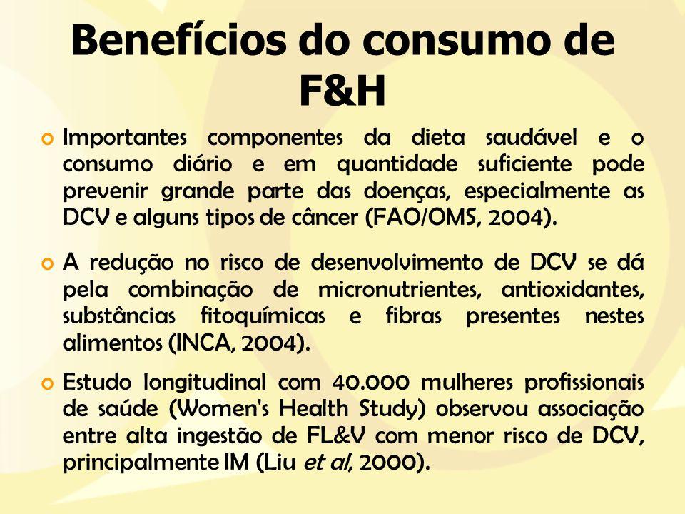 Benefícios do consumo de F&H