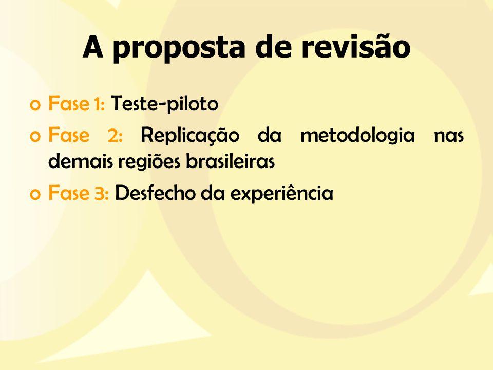 A proposta de revisão Fase 1: Teste-piloto