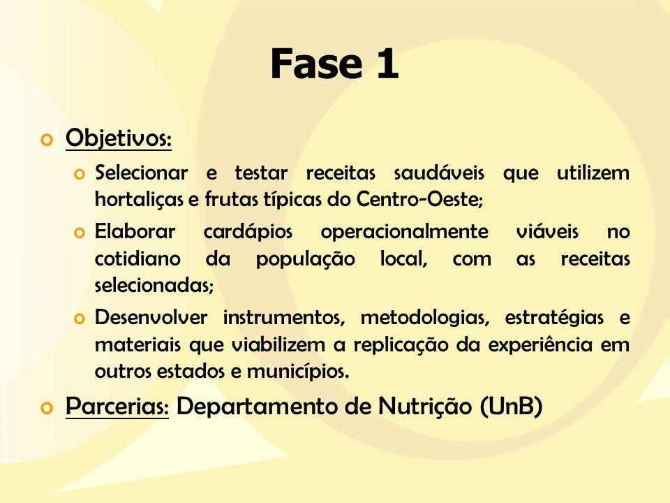 Fase 1 Objetivos: Parcerias: Departamento de Nutrição (UnB)