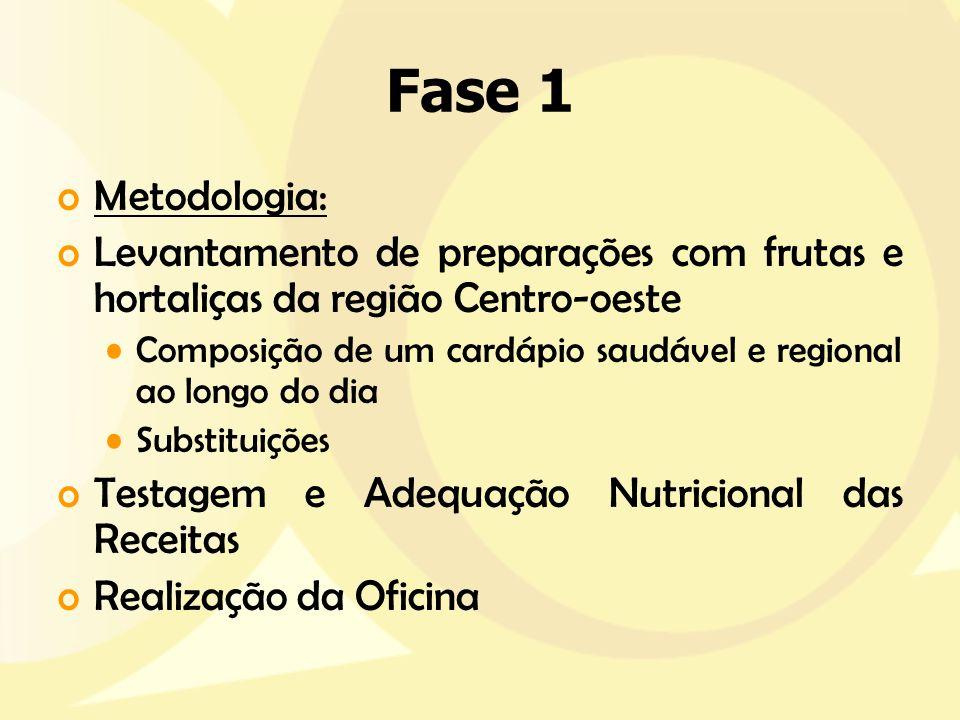 Fase 1 Metodologia: Levantamento de preparações com frutas e hortaliças da região Centro-oeste.