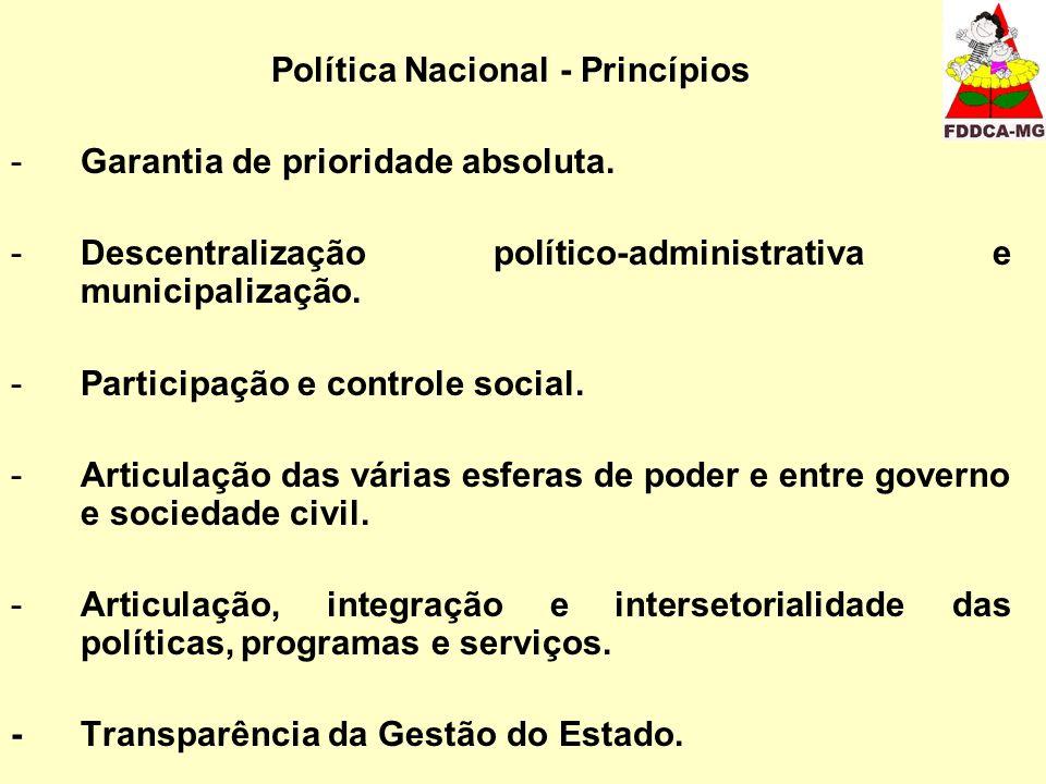 Política Nacional - Princípios