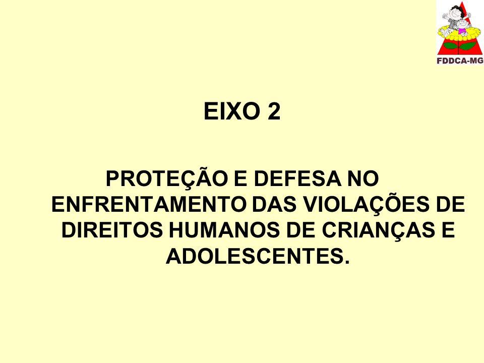 EIXO 2 PROTEÇÃO E DEFESA NO ENFRENTAMENTO DAS VIOLAÇÕES DE DIREITOS HUMANOS DE CRIANÇAS E ADOLESCENTES.