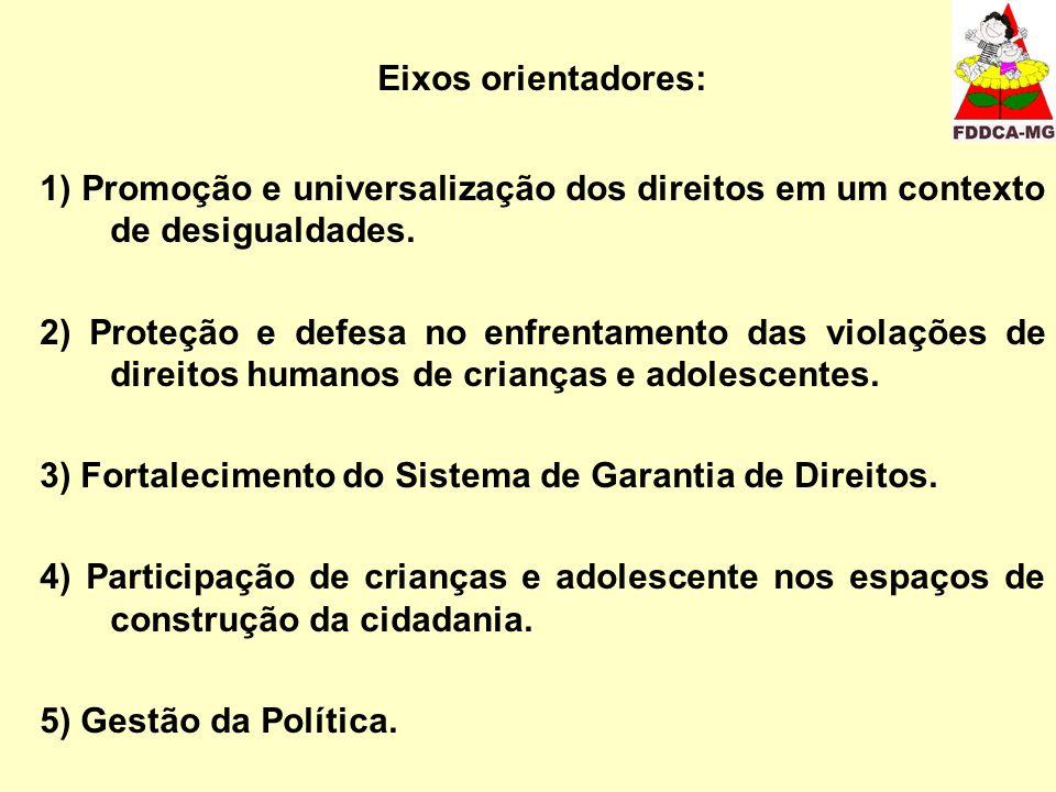 Eixos orientadores: 1) Promoção e universalização dos direitos em um contexto de desigualdades.