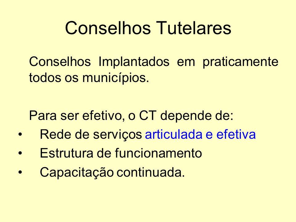 Conselhos Tutelares Conselhos Implantados em praticamente todos os municípios. Para ser efetivo, o CT depende de: