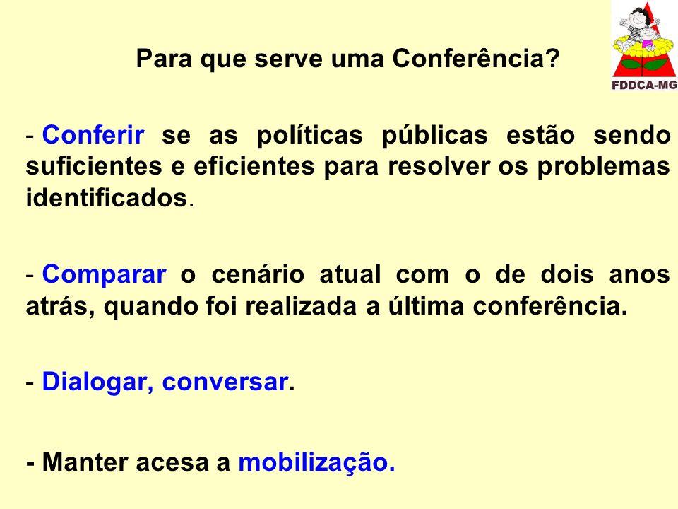 Para que serve uma Conferência