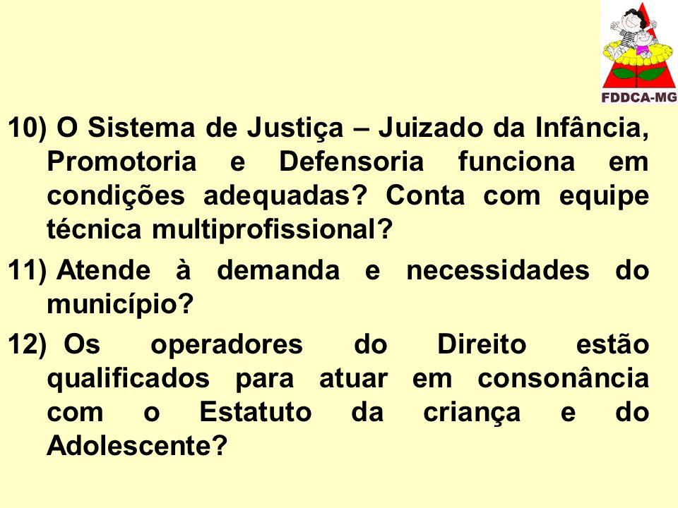 10) O Sistema de Justiça – Juizado da Infância, Promotoria e Defensoria funciona em condições adequadas Conta com equipe técnica multiprofissional