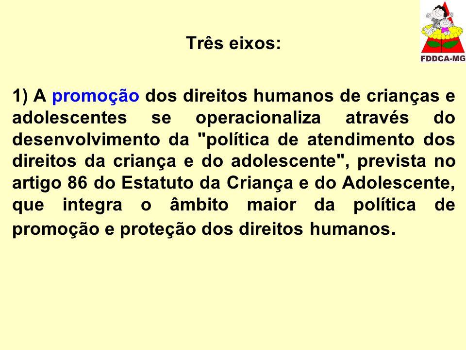 Três eixos: