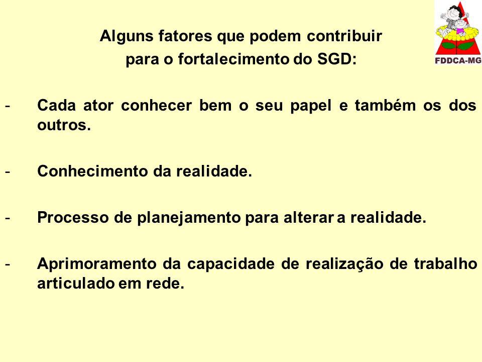 Alguns fatores que podem contribuir para o fortalecimento do SGD: