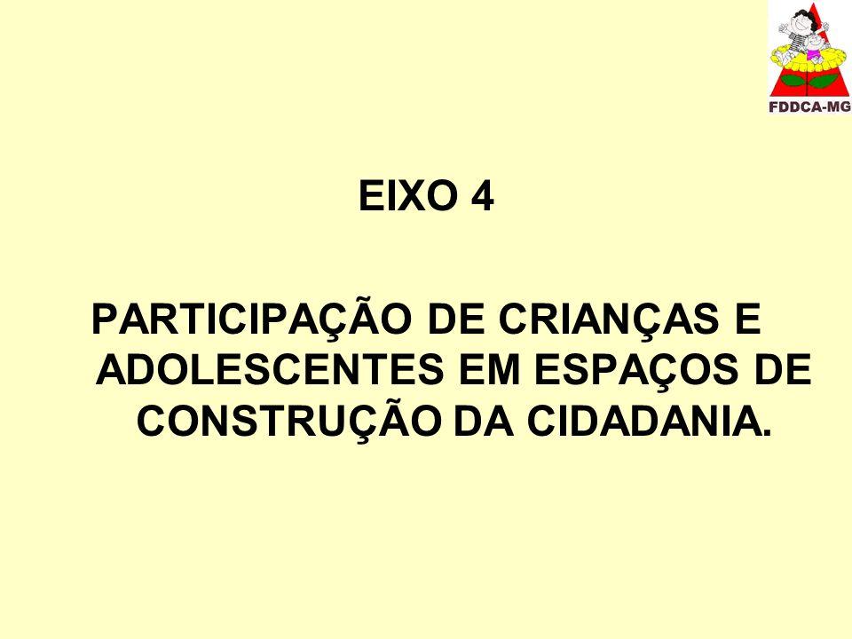 EIXO 4 PARTICIPAÇÃO DE CRIANÇAS E ADOLESCENTES EM ESPAÇOS DE CONSTRUÇÃO DA CIDADANIA.