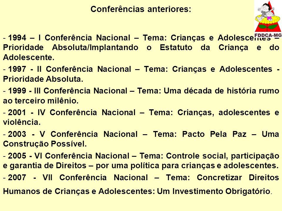 Conferências anteriores: