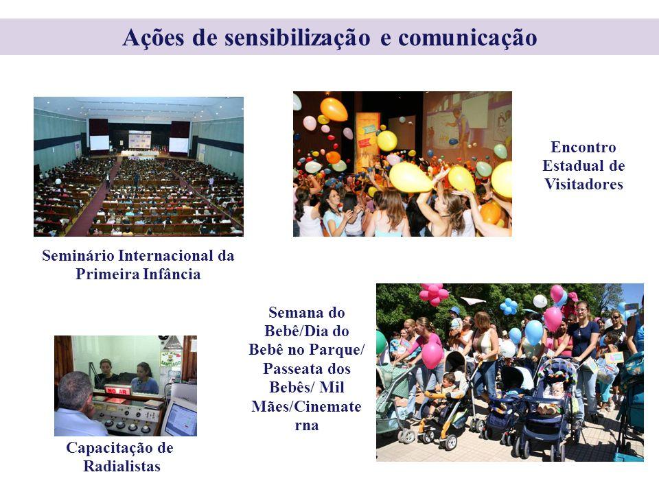 Ações de sensibilização e comunicação