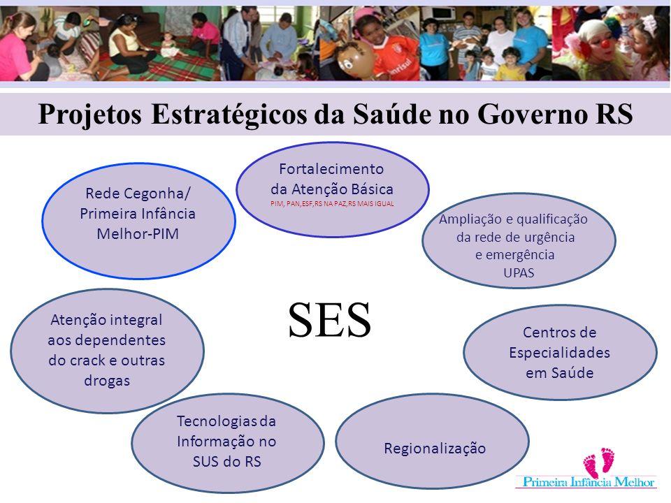 Projetos Estratégicos da Saúde no Governo RS