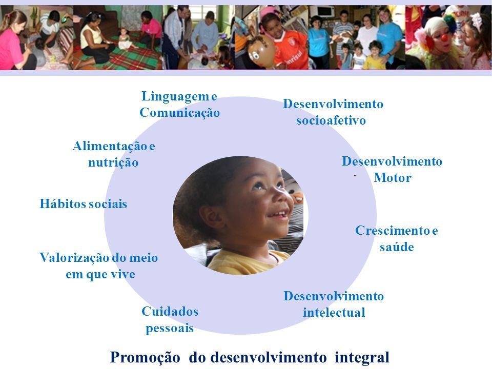 Promoção do desenvolvimento integral