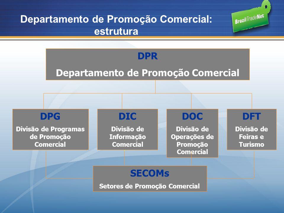 Departamento de Promoção Comercial: estrutura