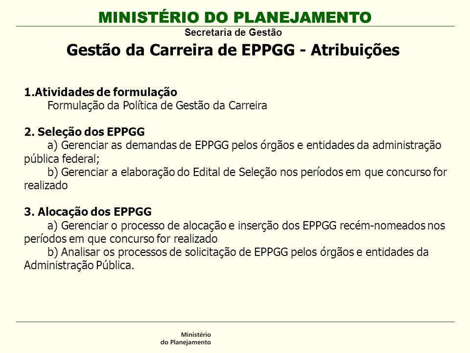 Gestão da Carreira de EPPGG - Atribuições