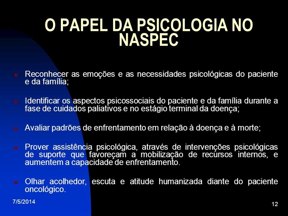 O PAPEL DA PSICOLOGIA NO NASPEC