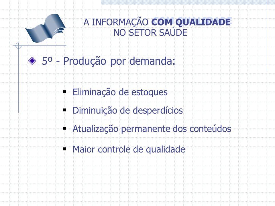 5º - Produção por demanda: