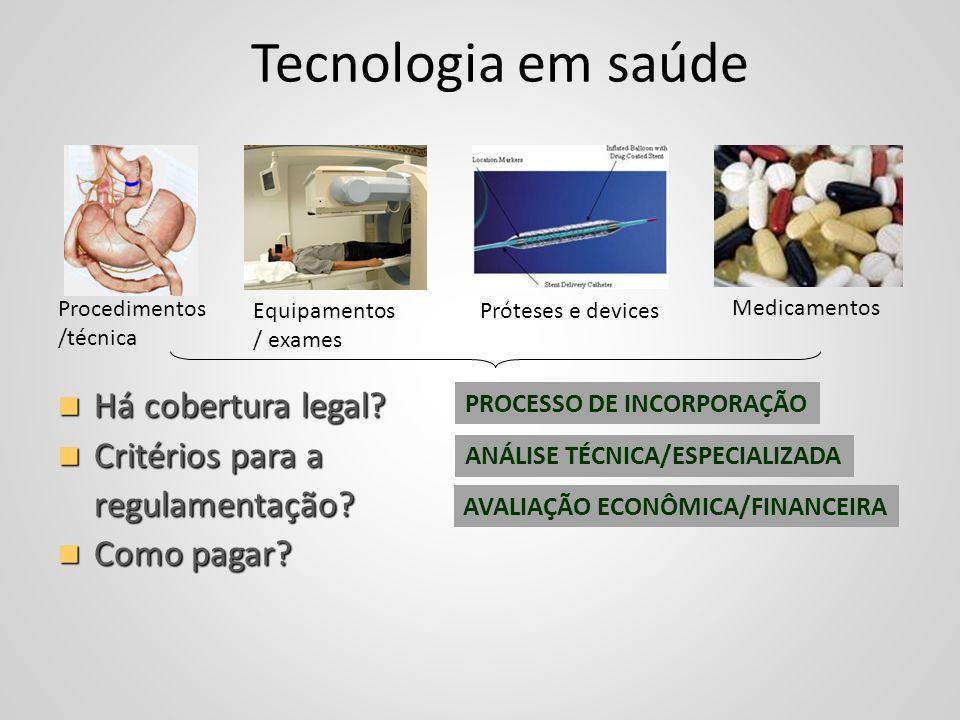 Tecnologia em saúde Há cobertura legal Critérios para a