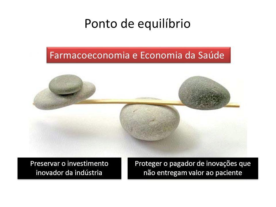 Ponto de equilíbrio Farmacoeconomia e Economia da Saúde