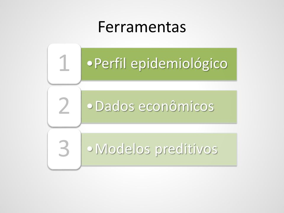 Ferramentas Animated SmartArt vertical list (Intermediate)