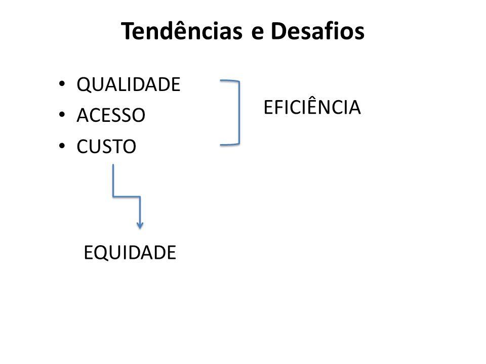 Tendências e Desafios QUALIDADE ACESSO CUSTO EFICIÊNCIA EQUIDADE