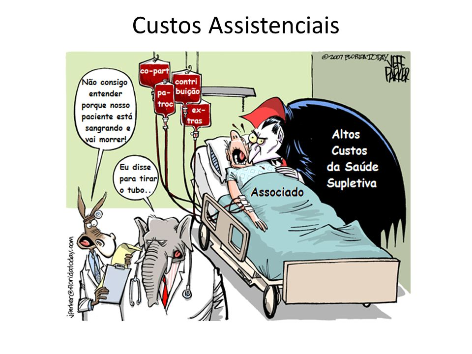 Custos Assistenciais
