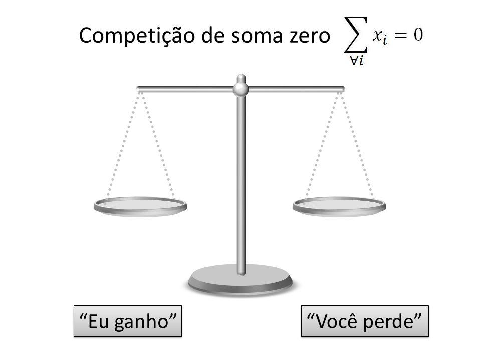 Competição de soma zero