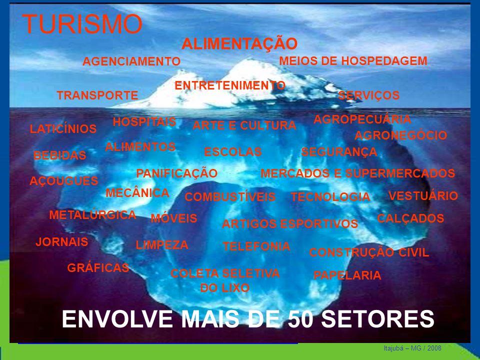 MERCADOS E SUPERMERCADOS ENVOLVE MAIS DE 50 SETORES