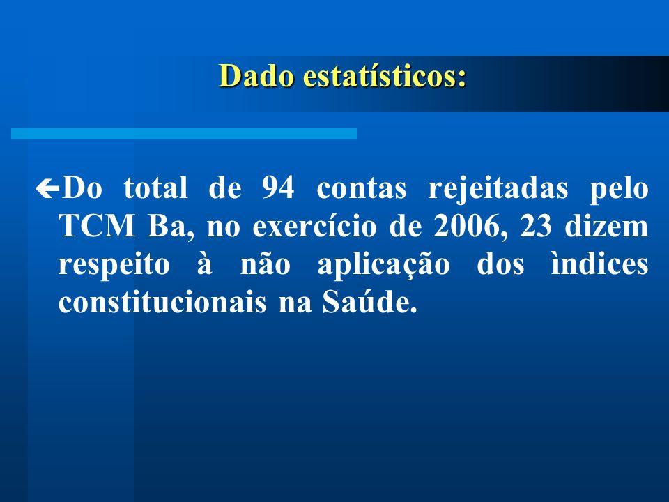 Dado estatísticos: