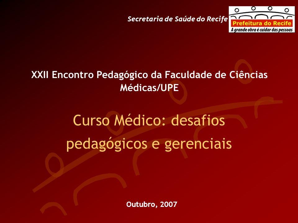 XXII Encontro Pedagógico da Faculdade de Ciências Médicas/UPE