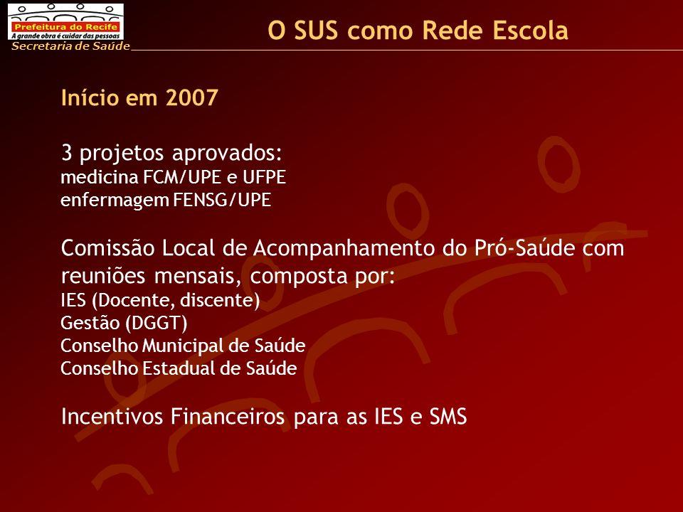 O SUS como Rede Escola Início em 2007 3 projetos aprovados: