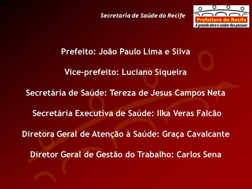 Prefeito: João Paulo Lima e Silva Vice-prefeito: Luciano Siqueira
