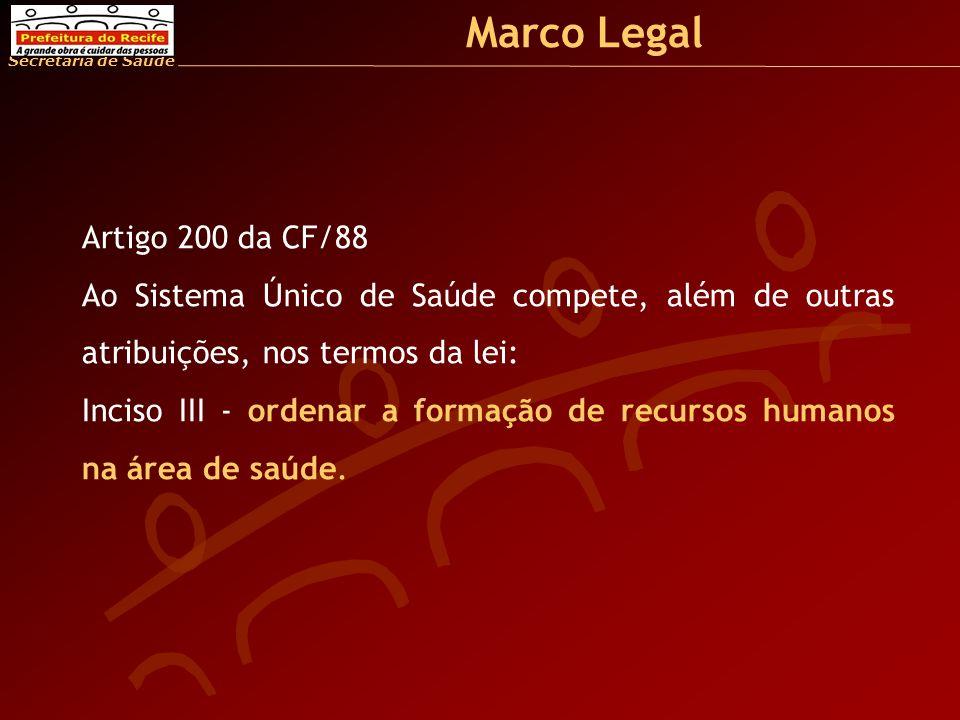 Marco Legal Artigo 200 da CF/88