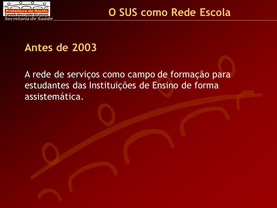 O SUS como Rede Escola Antes de 2003